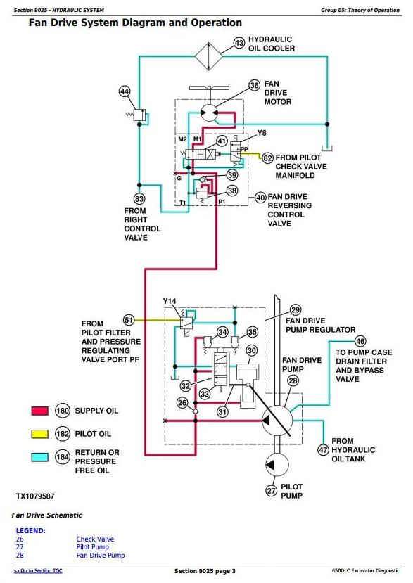 TM10008 - John Deere 650DLC Excavator Diagnostic, Operation and Test Service Manual - 3