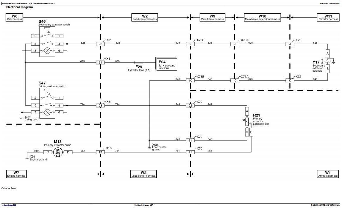 TM100519 - John Deere 3520, 3522 (SN.-120020) Wheel Sugar Cane Harvesters Diagnostic Service Manual - 1
