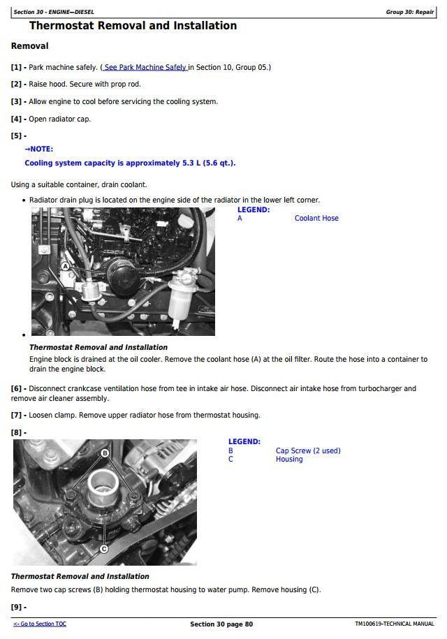 TM100619 - John Deere 3032E, 3036E, 3038E Compact Utility Tractors (SN. 010001-60999) Technical Service Manual - 1