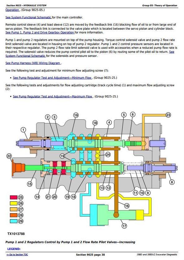 TM10076 - John Deere 200D and 200DLC Excavator Diagnostic, Operation and Test Service Manual - 3