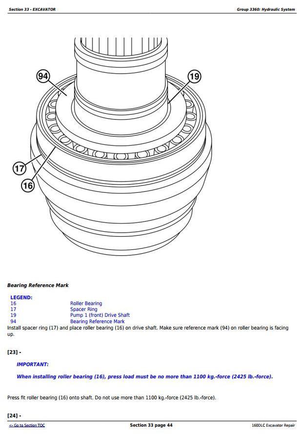 TM10091 - John Deere 160DLC Excavator Service Repair Manual - 2