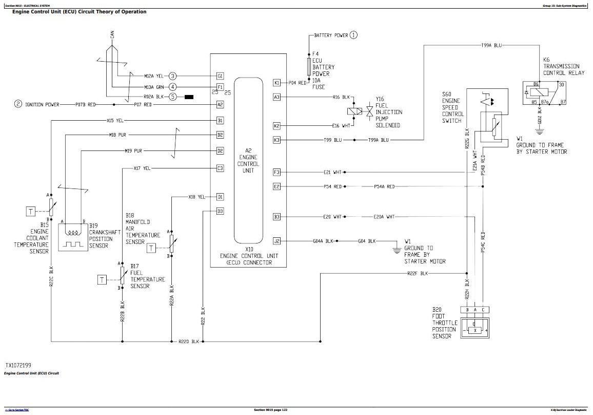 TM10132 - John Deere 410J Backhoe Loader (SN. -161616) Diagnostic, Operation and Test Service Manual - 1