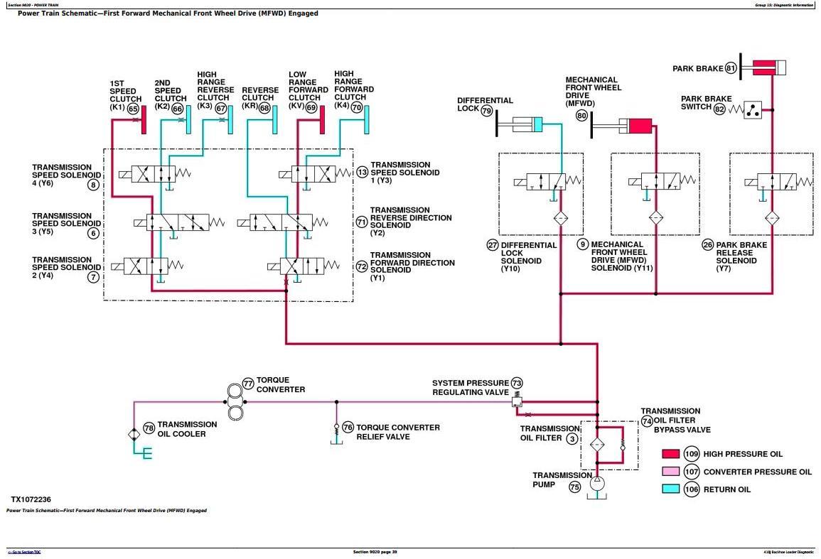 TM10132 - John Deere 410J Backhoe Loader (SN. -161616) Diagnostic, Operation and Test Service Manual - 3