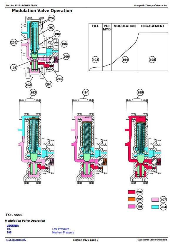 TM10133 - John Deere 710J Backhoe Loader (S.N. -159769) Diagnostic, Operation & Test Service Manual - 2