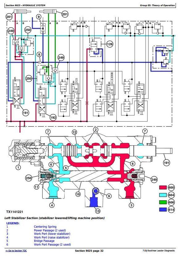TM10133 - John Deere 710J Backhoe Loader (S.N. -159769) Diagnostic, Operation & Test Service Manual - 3