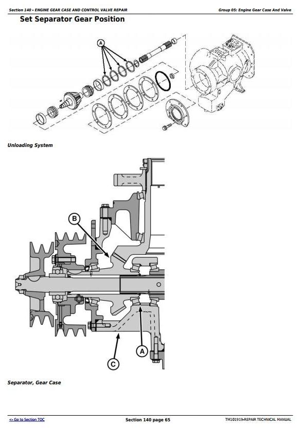TM101919 - John Deere 9570 STS, 9670 STS, 9770 STS and 9870 STS Combines Service Repair Manual - 3