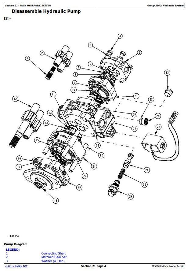 TM10226 - John Deere 315SG Side Shift Loader (S.N. BE315SG200039-) Service Repair Technical Manual - 3