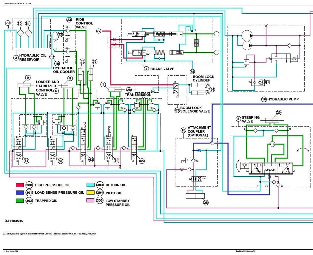 TM10227 - John Deere 315SJ Side Shift Loader (SN:-BE315SJ300868) Diagnostic, Operation & Test Manual - 3
