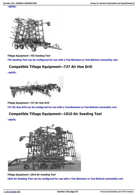 TM102319 - John Deere 1910 (725101-750100) Ground Driven Commodity Air Cart Diagnostic Service Manual - 3