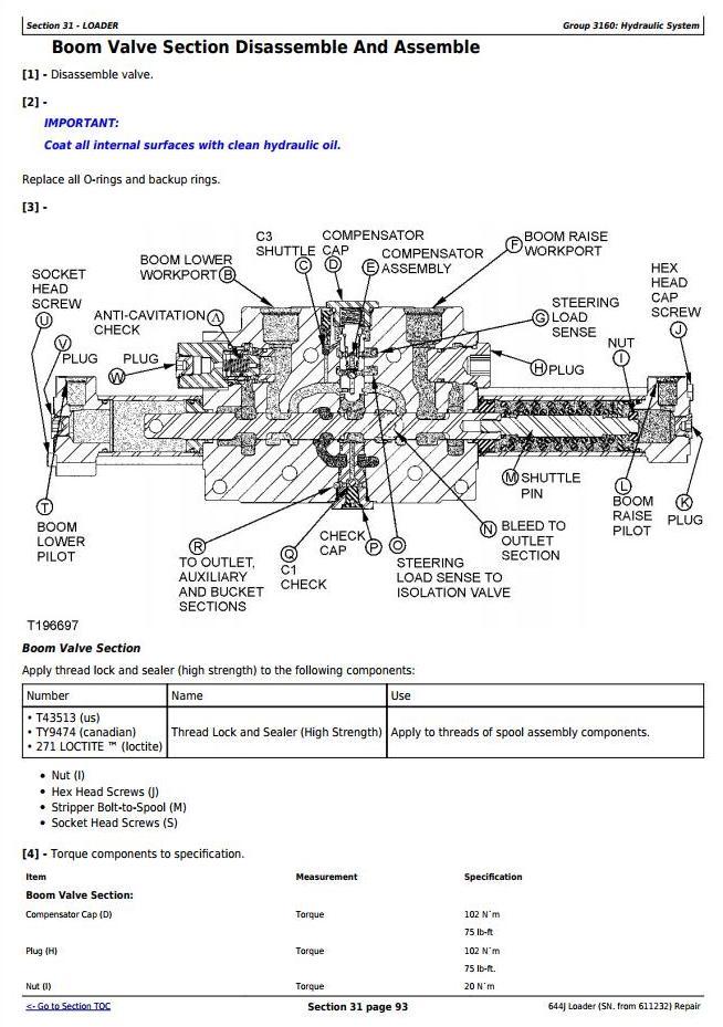 TM10246 - John Deere 644J 4WD Loader (SN. from 611232) Service Repair Technical Manual - 3