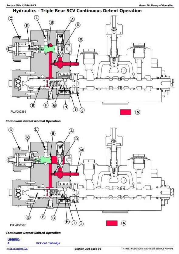 TM102519 - John Deere Tractors 5065M, 5075M, 5085M, 5095M, 5105M, 5105ML, 5095MH Diagnostic Technical Manual - 1