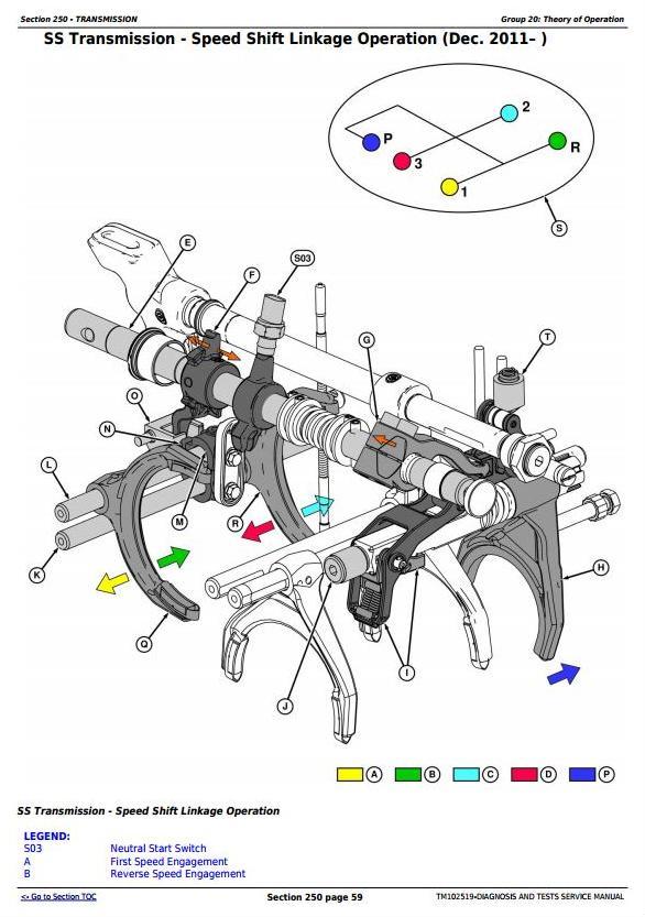 TM102519 - John Deere Tractors 5065M, 5075M, 5085M, 5095M, 5105M, 5105ML, 5095MH Diagnostic Technical Manual - 2