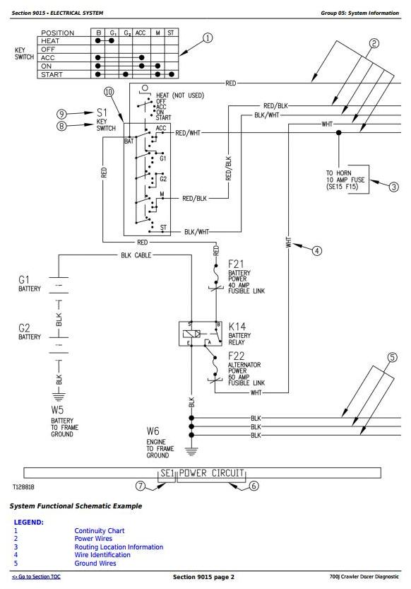 TM10268 - John Deere 700J Crawler Dozer (S.N.from 139436) Diagnostic, Operation & Test Service Manual - 1