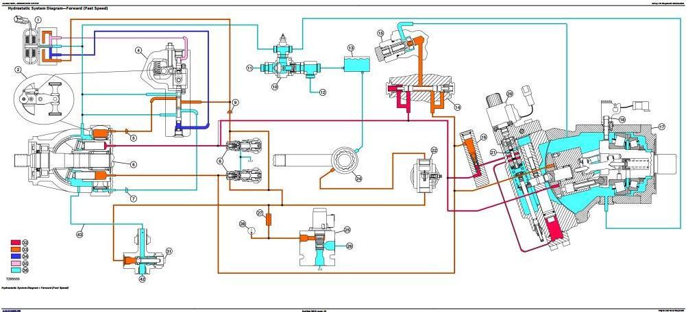 TM10268 - John Deere 700J Crawler Dozer (S.N.from 139436) Diagnostic, Operation & Test Service Manual - 3