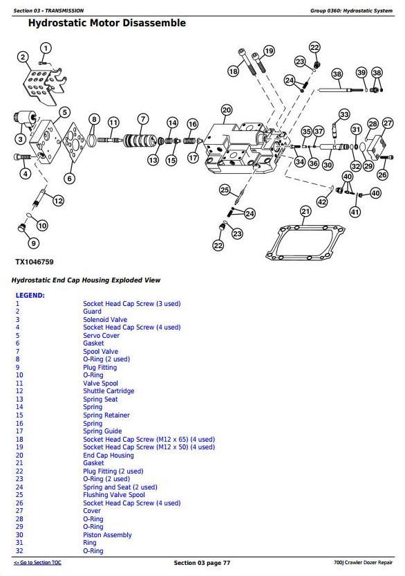 TM10269 - John Deere 700J Crawler Dozer (S.N. from 139436) Service Repair Technical Manual - 1