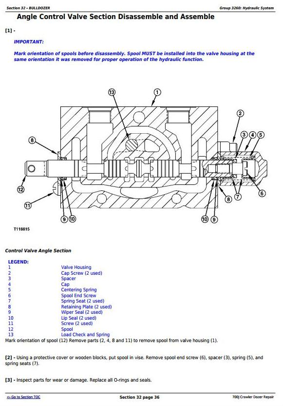 TM10269 - John Deere 700J Crawler Dozer (S.N. from 139436) Service Repair Technical Manual - 3