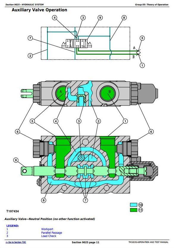 TM10292 - John Deere 450J, 550J, 650J Crawler Dozer (S.N.141667-159986) Diagnostic&Test Service Manual - 2