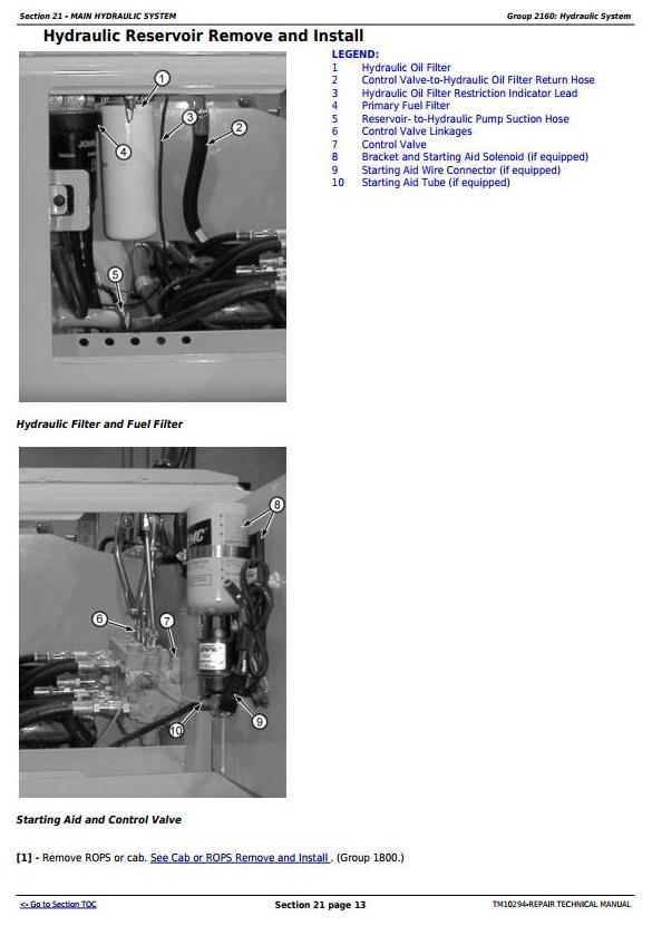 TM10294 - John Deere 450J, 550J, 650J Crawler Dozer (S.N.141667-159986) Service Repair Workshop Manual - 3
