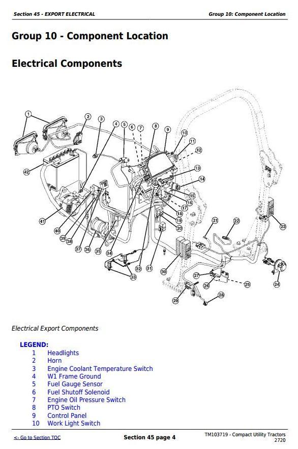 TM103719 - John Deere 2720 Compact Utility Tractors Technical Manual - 2