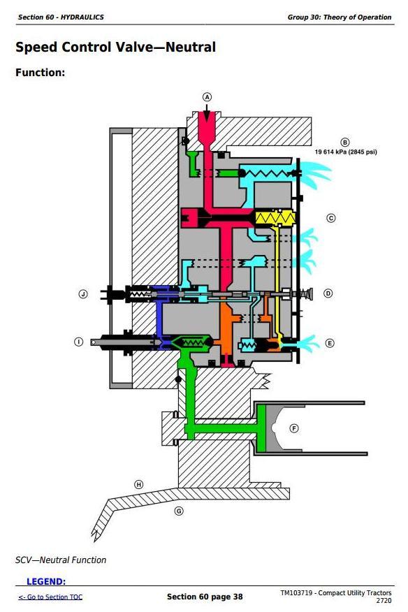 TM103719 - John Deere 2720 Compact Utility Tractors Technical Manual - 1