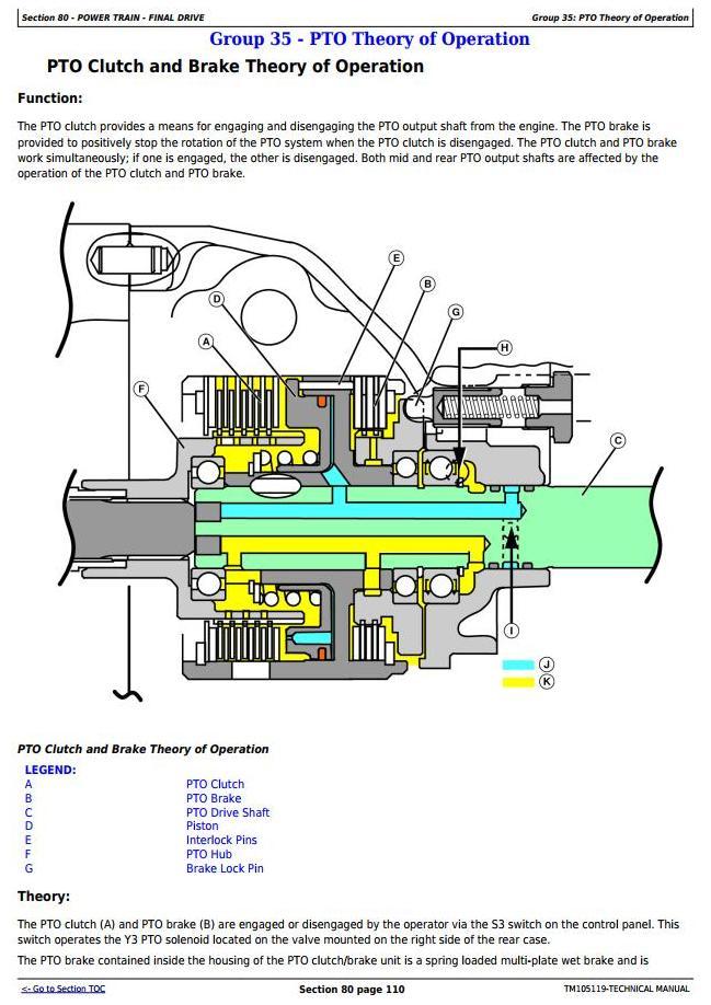 TM105119 - John Deere 4520, 4720 Compact Utility Tractors W/O Cab (SN. 650001-) Technical Service Manual - 3