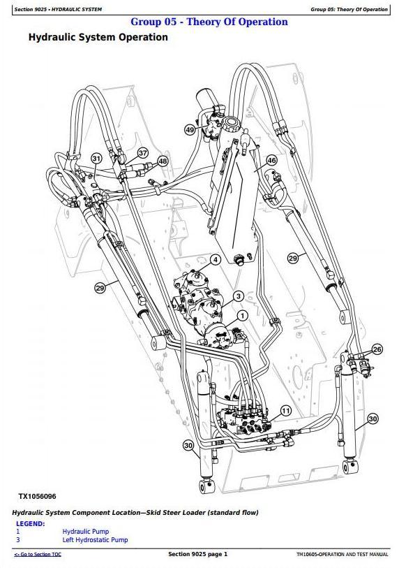 TM10605 - John Deere 313, 315 Skid Steer Loader; CT315 Compact Track Loader Diagnostic Service Manual - 2