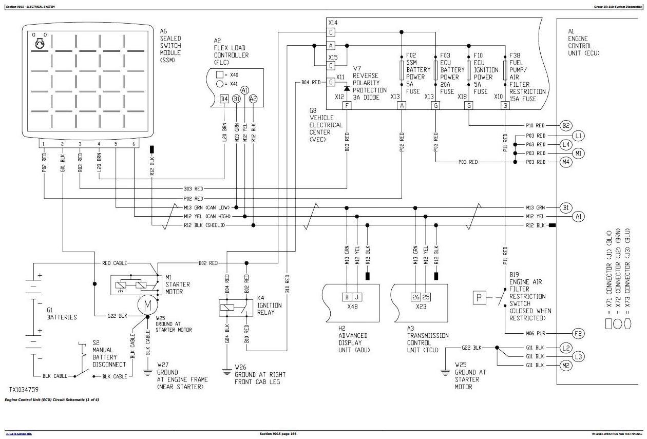 TM10682 - John Deere 744K T3/S2 4WD Loader (SN.-632967) Diagnostic, Operation and Test Service Manual - 1
