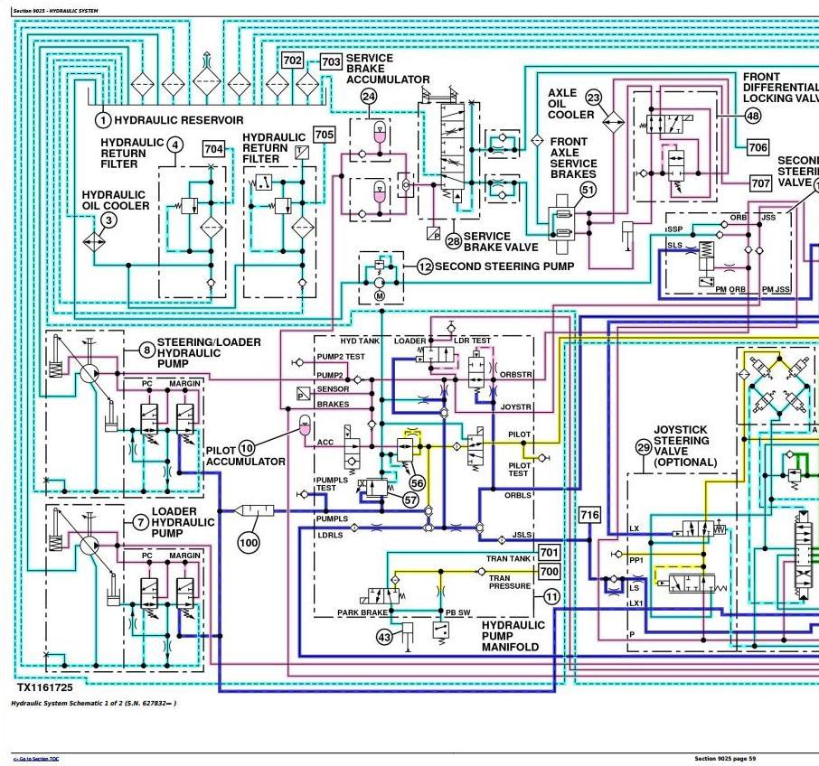 TM10682 - John Deere 744K T3/S2 4WD Loader (SN.-632967) Diagnostic, Operation and Test Service Manual - 3