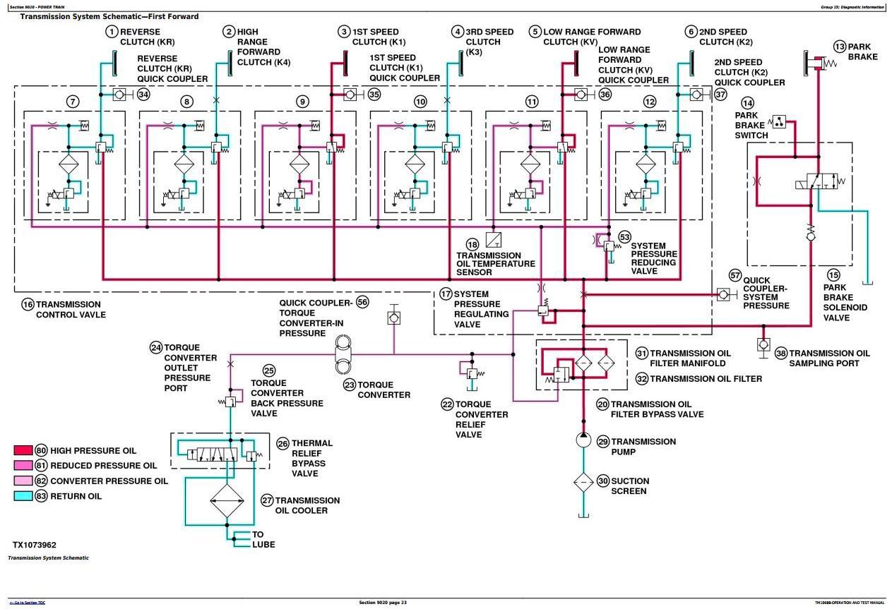 TM10688 - John Deere 544K 4WD Loader (SN.before 642664) w.Engine 6068HDW74 Diagnostic Service Manual - 2