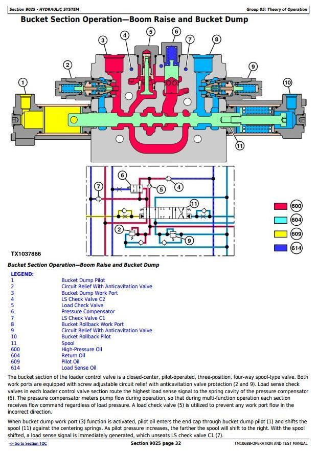 TM10688 - John Deere 544K 4WD Loader (SN.before 642664) w.Engine 6068HDW74 Diagnostic Service Manual - 3