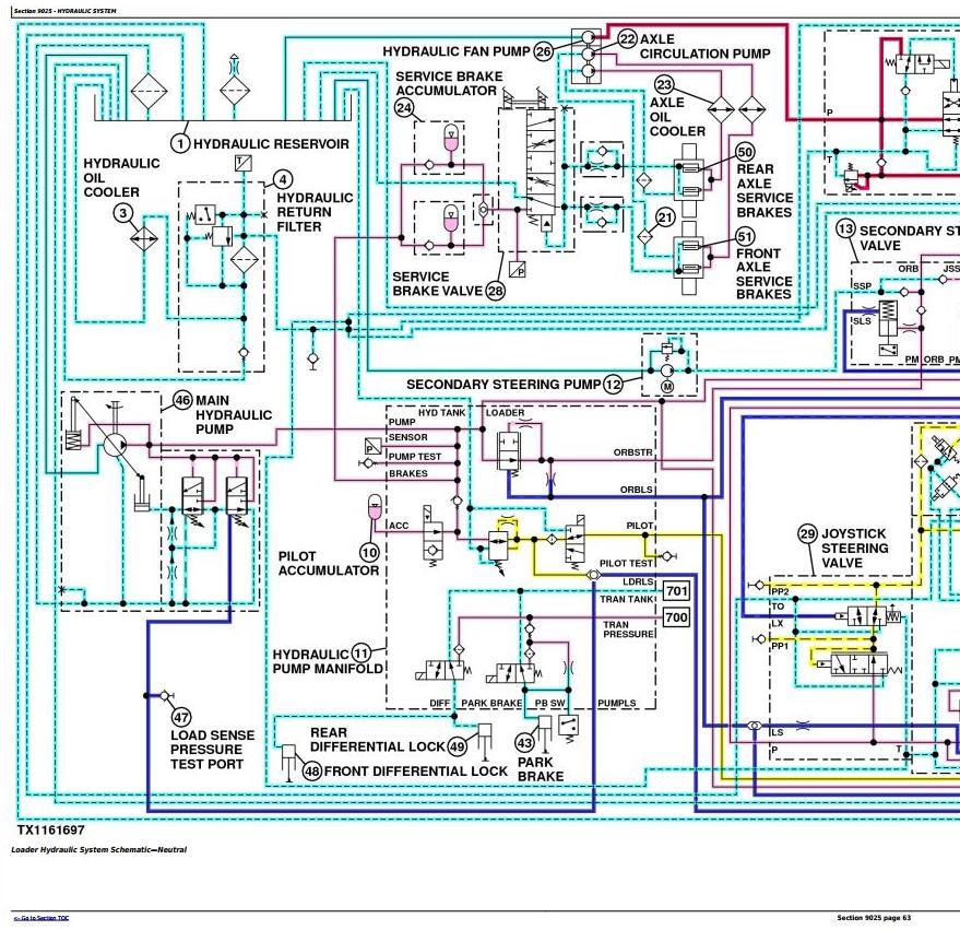 TM10690 - John Deere 624K 4WD Loaders w.Engines 6068HDW79, 6068HDW83 Diagnostic& Test Service Manual - 3
