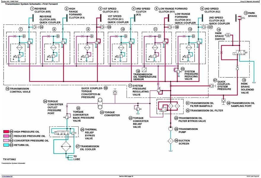 TM10692 - John Deere 624KR 4WD Loader Diagnostic, Operation and Test Service Manual - 1