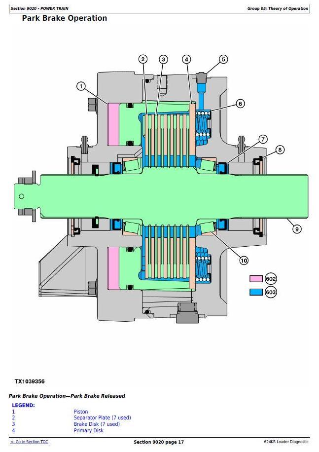 TM10692 - John Deere 624KR 4WD Loader Diagnostic, Operation and Test Service Manual - 2