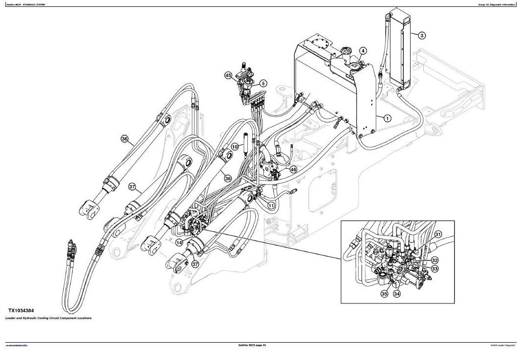 TM10692 - John Deere 624KR 4WD Loader Diagnostic, Operation and Test Service Manual - 3
