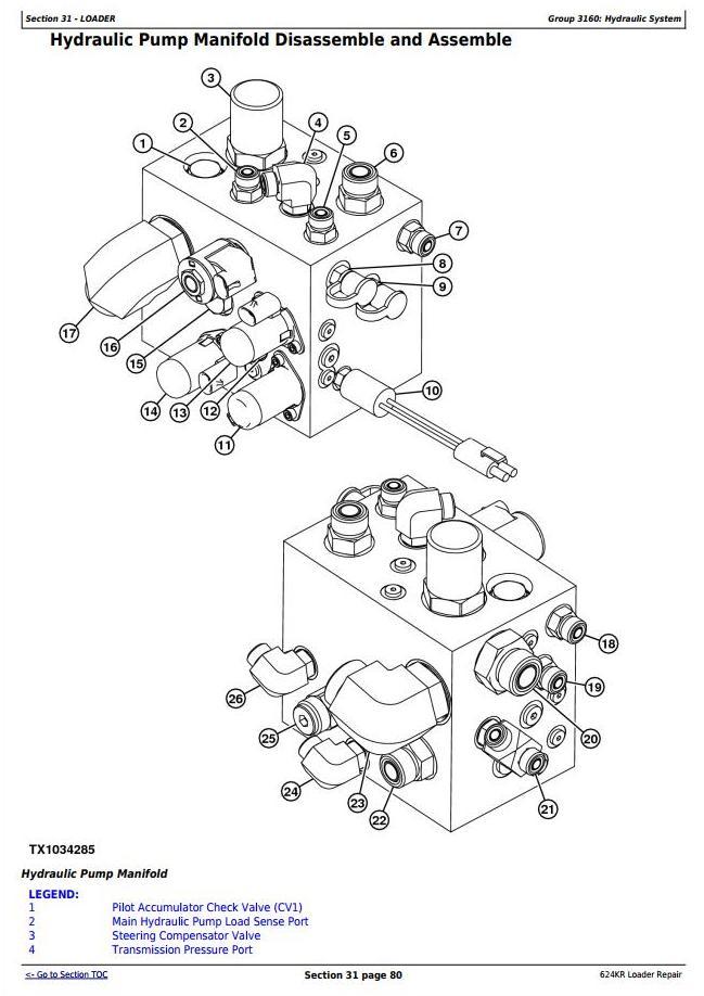 TM10693 - John Deere 624KR 4WD Loader Service Repair Technical Manual - 2