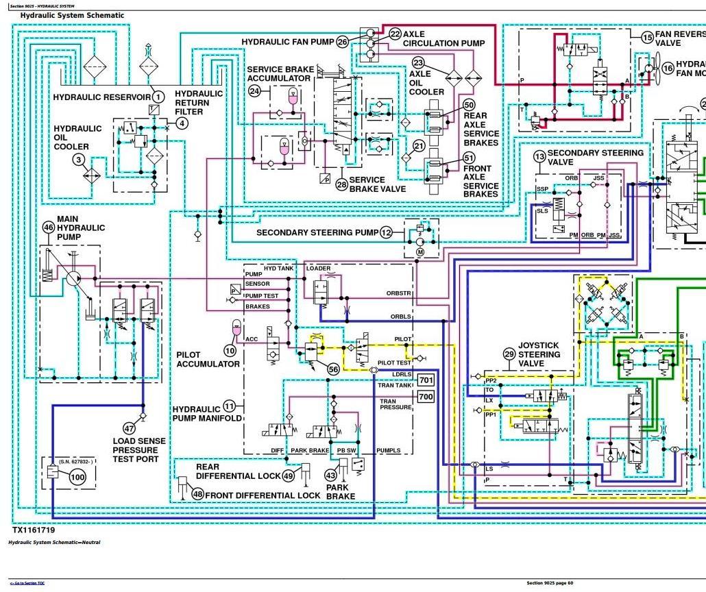 TM10696 - John Deere 724K Loader (SN.-641522) w.Engines 6090HDW03, 6090HDW09 Diagnostic Service Manual - 3