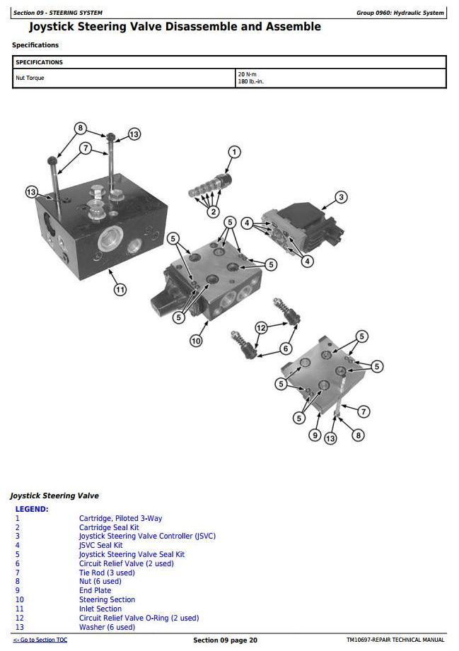 TM10697 - John Deere 724K 4WD Loader (SN.-641522) w.Engines 6090HDW03, 6090HDW09 Service Repair Manual - 3