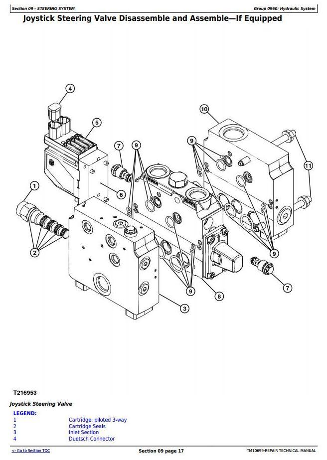 TM10699 - John Deere 824K 4WD Loader (SN.-641969) w.Engines 6135HDW01, 6135HDW03 Service Repair Manual - 2