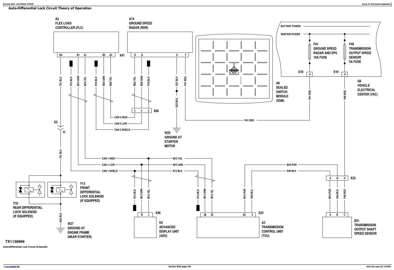 TM10700 - John Deere 844K 4WD Loader (SN.before 642007) Diagnostic, Operation & Test Service Manual - 1