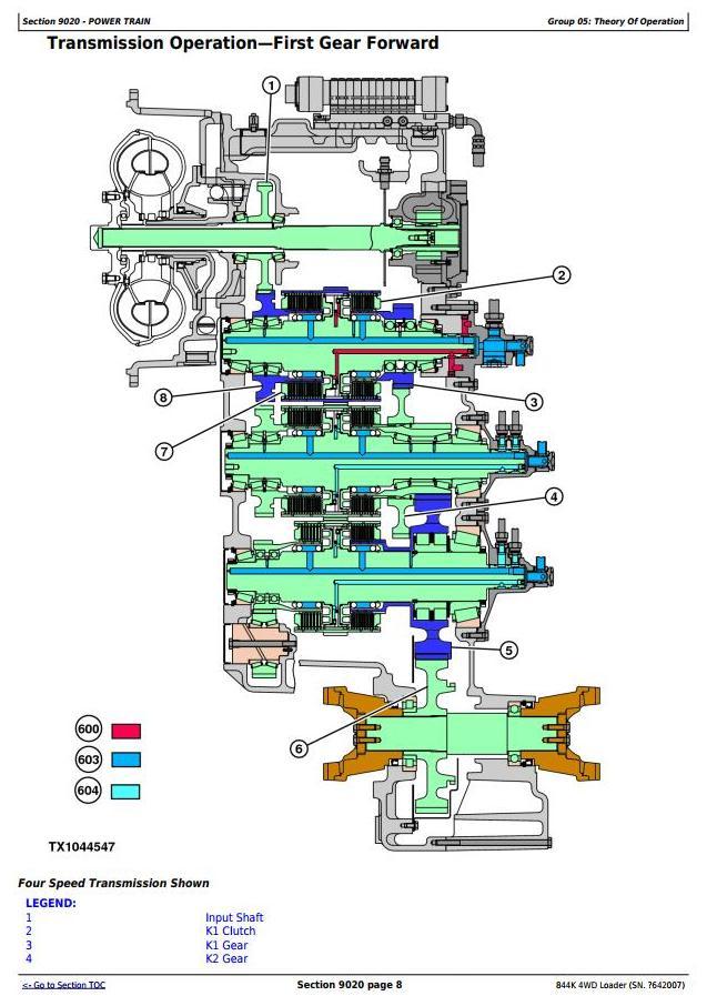TM10700 - John Deere 844K 4WD Loader (SN.before 642007) Diagnostic, Operation & Test Service Manual - 2