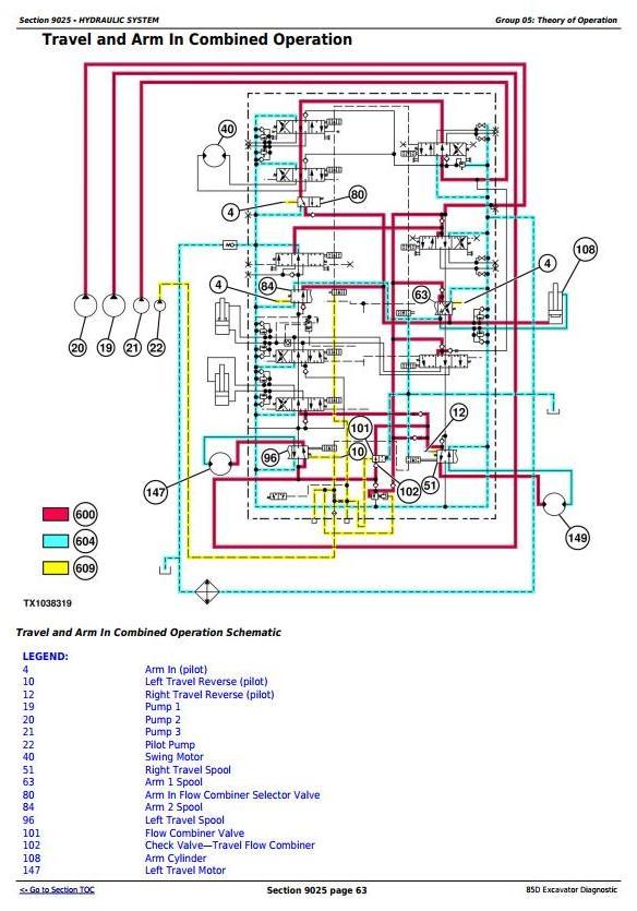 TM10754 - John Deere 85D Excavator Diagnostic, Operation and Test Service Manual - 3