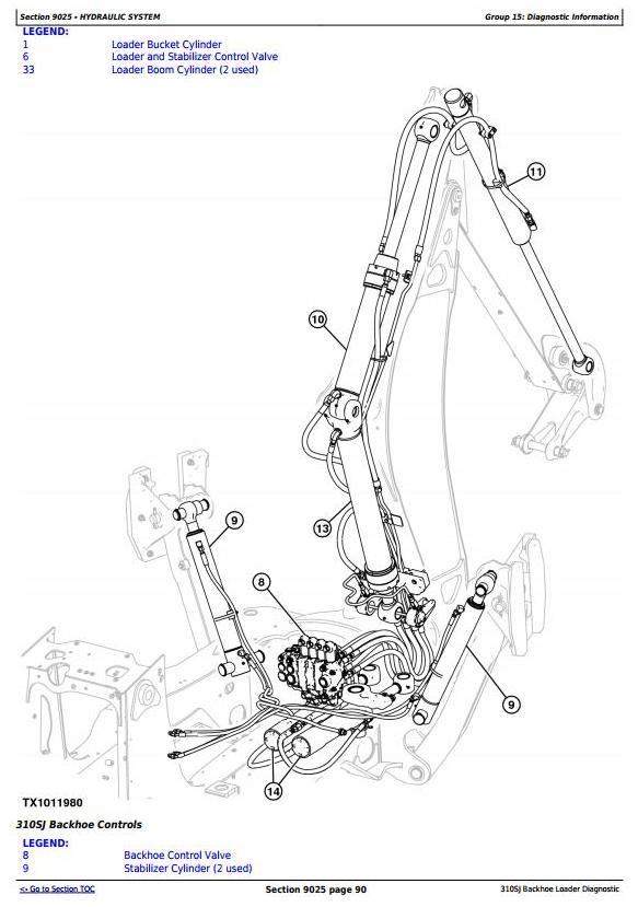 TM10848 - John Deere 310SJ Backhoe Loader (SN.159760-) Diagnostic, Operation and Test Service Manual - 3