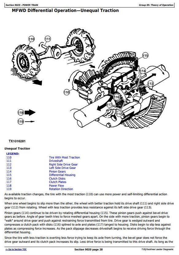 TM10874 - John Deere 710J Backhoe Loader (S.N.159770-) Diagnostic, Operation and Test Service Manual - 2
