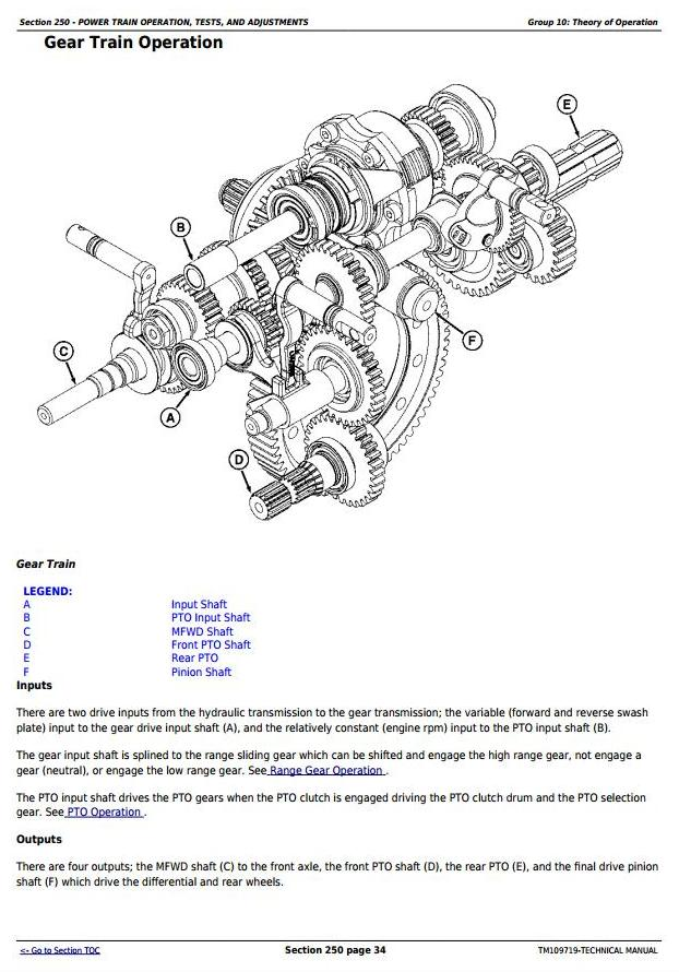 TM109719 - John Deere 1023E & 1026R Worldwide Compact Utility Tractors Technical Manual - 2
