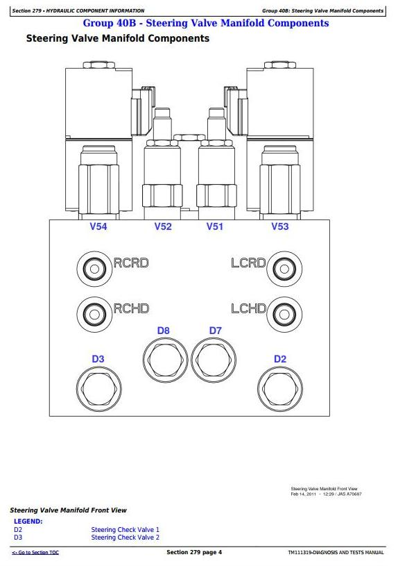 TM111319 - John Deere 1700, 1705, 1720, 1725 Twin Row Planter Diagnostic and Tests Service Manual - 2