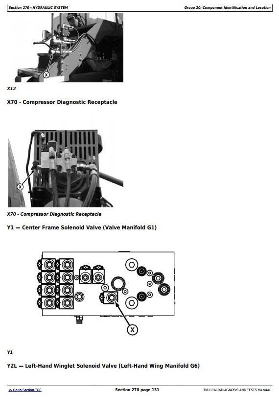 TM111619 - John Deere 1770NT (SN.740101-745000) 24-Row Planter Frame Diagnostic&Tests Service Manual - 2