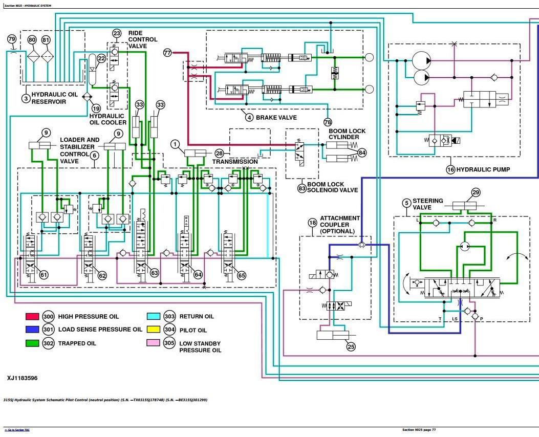 TM11198 - John Deere 315SJ Side Shift Loader (SN.BE315SJ300869-;T0315SJ178876-) Diagnostic&Test Manual - 3
