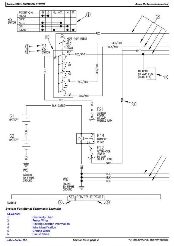TM11202 - John Deere 444JR Forklift 4WD Loader (SN.620388-) Diagnostic and Test Service Manual - 3