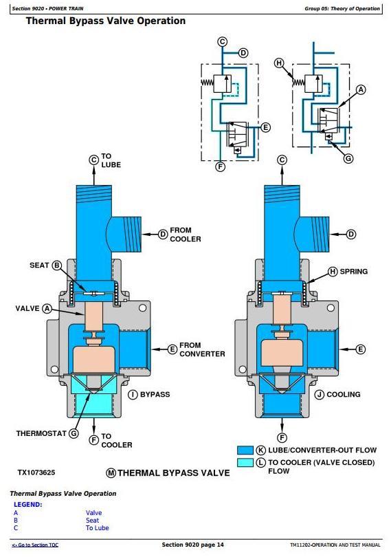 TM11202 - John Deere 444JR Forklift 4WD Loader (SN.620388-) Diagnostic and Test Service Manual - 1
