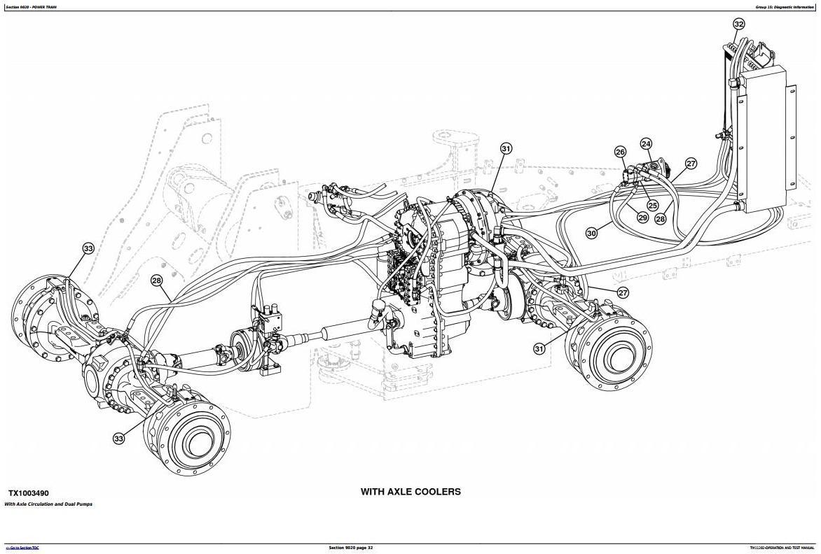 TM11202 - John Deere 444JR Forklift 4WD Loader (SN.620388-) Diagnostic and Test Service Manual - 2